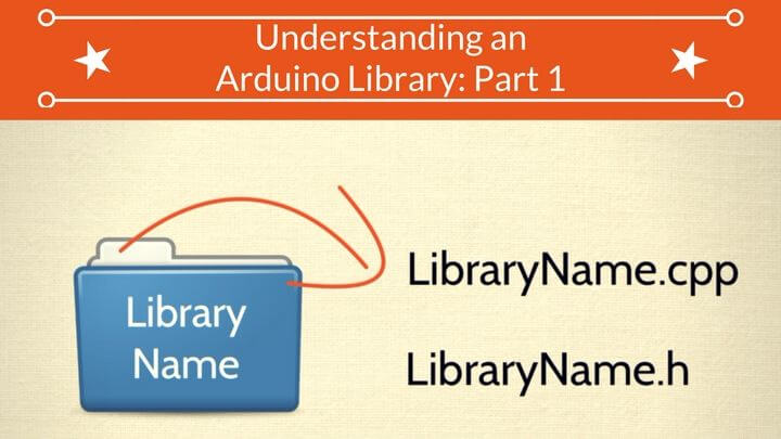 How to set up an Arduino Library :: Video #1 :: Arduino Library Series