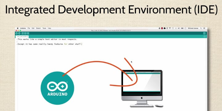The Arduino IDE is like a text editor.