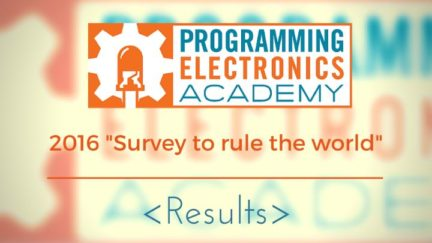 "2016 ""Help us rule the world"" Survey results are in!"